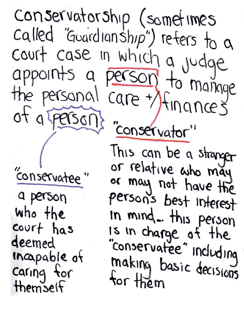 "handwritten text says: ""conservatorship (sometimes called 'guardianship') refers to a court case in which a judge appoints a person to manage the personal care + finances of a person"" ""'conservatee' a person who the court has deemed incapable of caring for themself"" ""'conservator' this can be a stranger or relative who may or may not have the persons best interest in mind... this person is in charge of the 'conservatee' including making basic decisions for them"""